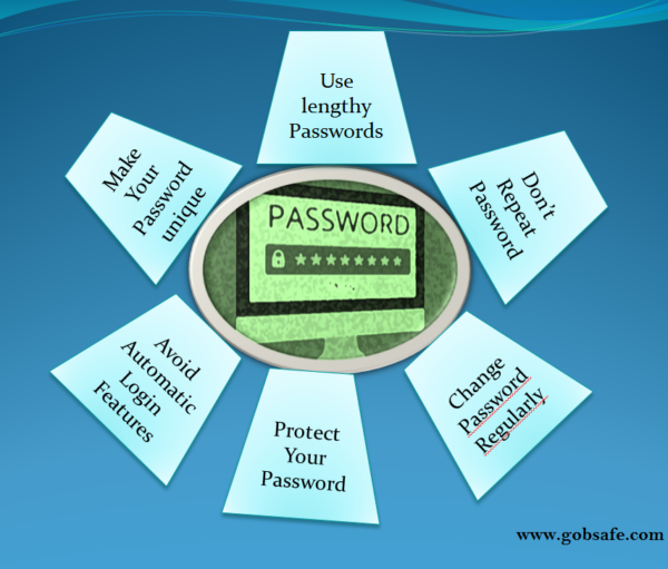 Password Tips to Protect Your Data